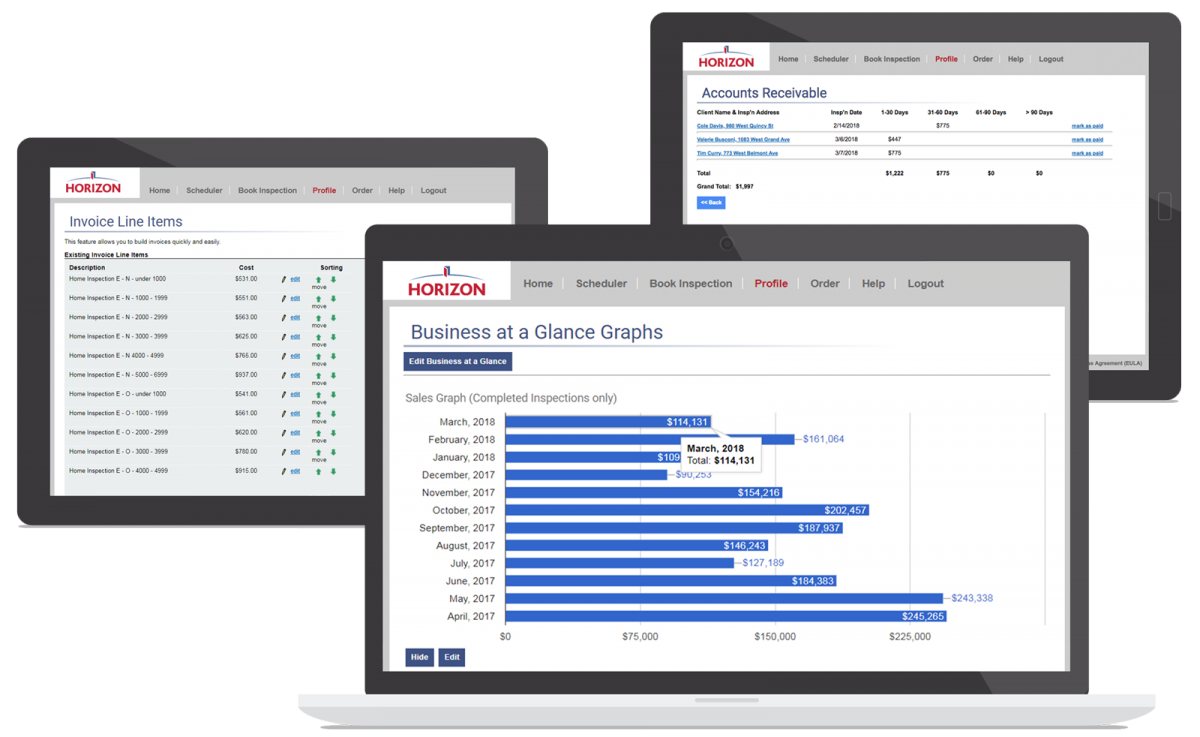 Horizon software reports shown on desktop and tablets in chart and bar graph form.