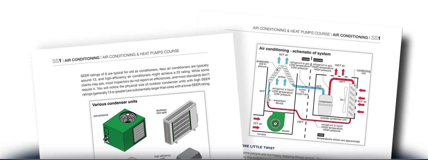 Two textbook pages from our Air Conditioning & Heat Pumps Course